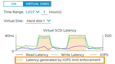 Virtual SCSI Latency vSAN chart
