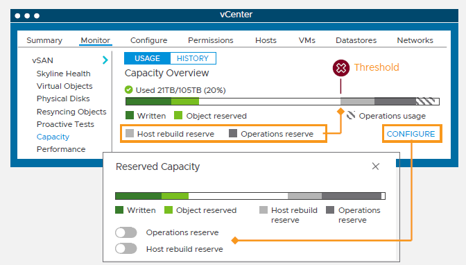 vSAN improved free space requirements